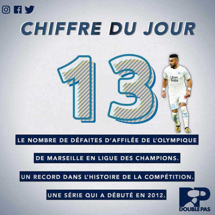 Dimitri Payet et L'Olympique de Marseille en Ligue des Champions