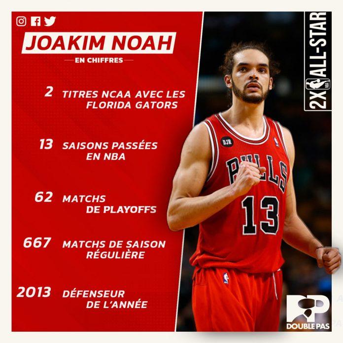 Double Pas/Joakim Noah basket NBA par Doublepas
